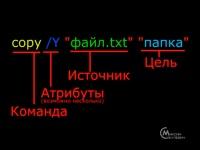 """Командная строка Windows для """"чайников"""" (2010-2012)"""