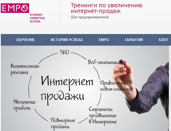 Как увеличить продажи при продвижении сайта компания продвижение сайтов москва