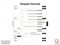 Знакомство с разработкой темы на WordPress (2013)