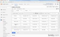 Секреты Google Analytics (2014)