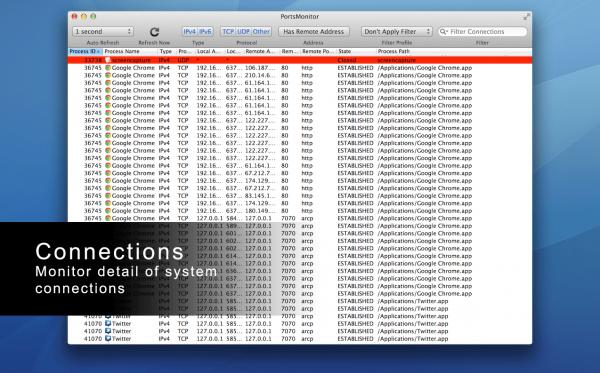 PortsMonitor 1.4.1 - мониторинг сетевых подключений в Mac OS