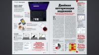Chip №5 (май 2015) Россия