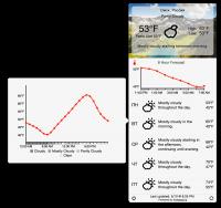 Forecast Bar 2.7.3