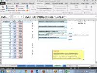 Microsoft Excel 2013/2010. Уровень 3. Анализ и визуализация данных